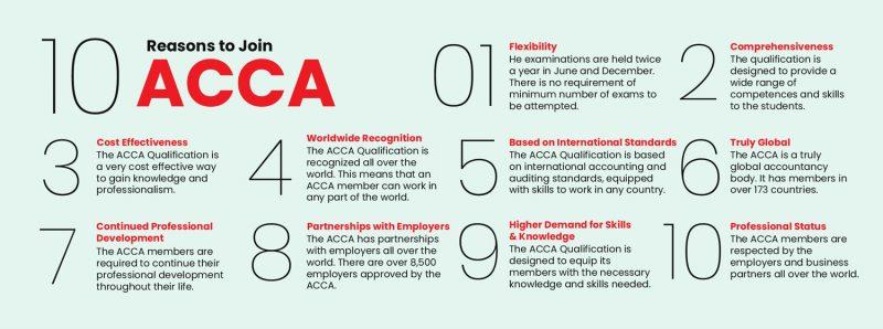 10 Reasons to Join ACCA, 10 Reasons to Join ACCA in TMUC